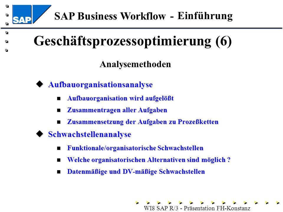 SAP Business Workflow - WI8 SAP R/3 - Präsentation FH-Konstanz Geschäftsprozessoptimierung (6) Einführung Analysemethoden Aufbauorganisationsanalyse Aufbauorganisationsanalyse Aufbauorganisation wird aufgelößt Aufbauorganisation wird aufgelößt Zusammentragen aller Aufgaben Zusammentragen aller Aufgaben Zusammensetzung der Aufgaben zu Prozeßketten Zusammensetzung der Aufgaben zu Prozeßketten Schwachstellenanalyse Schwachstellenanalyse Funktionale/organisatorische Schwachstellen Funktionale/organisatorische Schwachstellen Welche organisatorischen Alternativen sind möglich .
