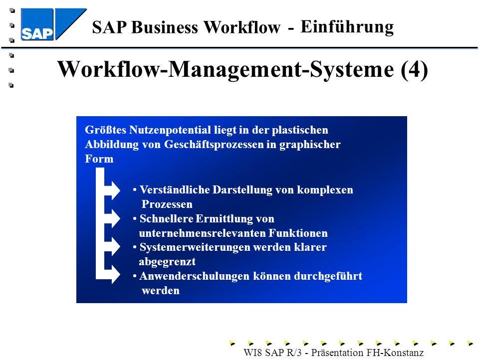 SAP Business Workflow - WI8 SAP R/3 - Präsentation FH-Konstanz Workflow-Management-Systeme (4) Einführung Größtes Nutzenpotential liegt in der plastischen Abbildung von Geschäftsprozessen in graphischer Form Verständliche Darstellung von komplexen Prozessen Schnellere Ermittlung von unternehmensrelevanten Funktionen Systemerweiterungen werden klarer abgegrenzt Anwenderschulungen können durchgeführt werden