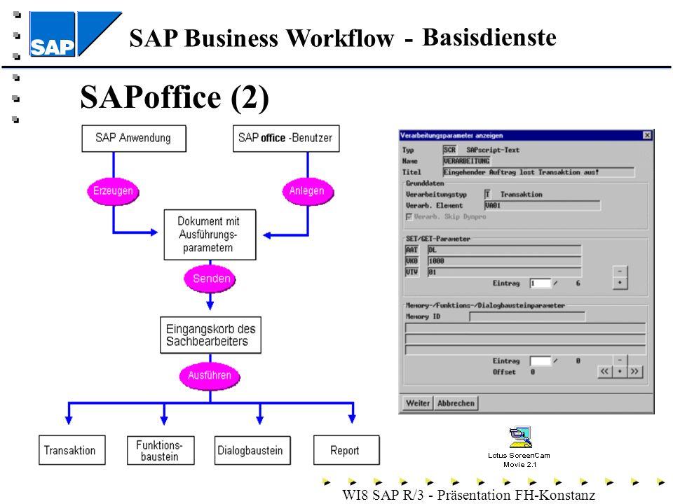 SAP Business Workflow - WI8 SAP R/3 - Präsentation FH-Konstanz SAPoffice (2) Basisdienste