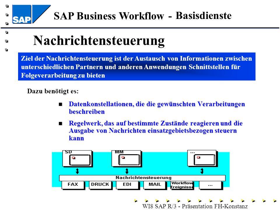 SAP Business Workflow - WI8 SAP R/3 - Präsentation FH-Konstanz Datenkonstellationen, die die gewünschten Verarbeitungen beschreiben Datenkonstellationen, die die gewünschten Verarbeitungen beschreiben Regelwerk, das auf bestimmte Zustände reagieren und die Ausgabe von Nachrichten einsatzgebietsbezogen steuern kann Regelwerk, das auf bestimmte Zustände reagieren und die Ausgabe von Nachrichten einsatzgebietsbezogen steuern kann Nachrichtensteuerung Basisdienste Ziel der Nachrichtensteuerung ist der Austausch von Informationen zwischen unterschiedlichen Partnern und anderen Anwendungen Schnittstellen für Folgeverarbeitung zu bieten Dazu benötigt es:
