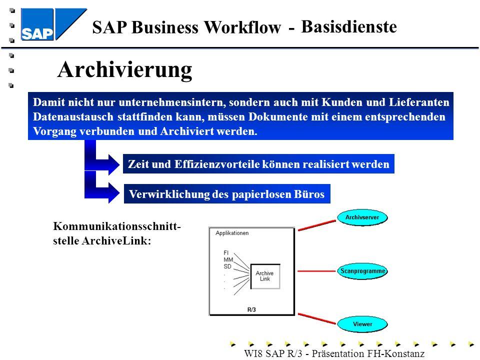 SAP Business Workflow - WI8 SAP R/3 - Präsentation FH-Konstanz Archivierung Basisdienste Damit nicht nur unternehmensintern, sondern auch mit Kunden und Lieferanten Datenaustausch stattfinden kann, müssen Dokumente mit einem entsprechenden Vorgang verbunden und Archiviert werden.