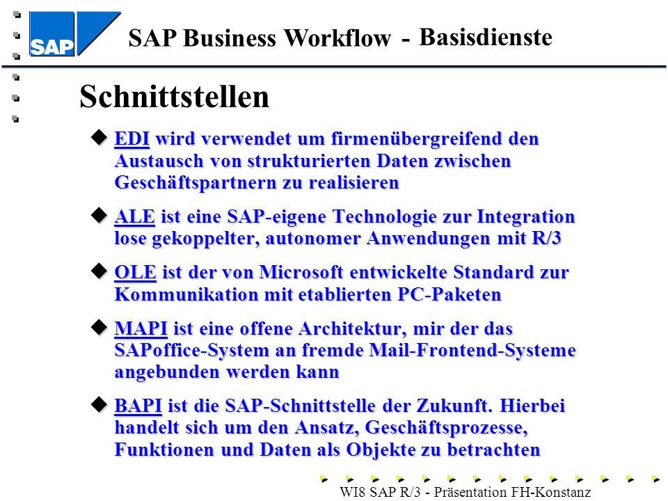SAP Business Workflow - WI8 SAP R/3 - Präsentation FH-Konstanz EDI wird verwendet um firmenübergreifend den Austausch von strukturierten Daten zwischen Geschäftspartnern zu realisieren EDI wird verwendet um firmenübergreifend den Austausch von strukturierten Daten zwischen Geschäftspartnern zu realisieren ALE ist eine SAP-eigene Technologie zur Integration lose gekoppelter, autonomer Anwendungen mit R/3 ALE ist eine SAP-eigene Technologie zur Integration lose gekoppelter, autonomer Anwendungen mit R/3 OLE ist der von Microsoft entwickelte Standard zur Kommunikation mit etablierten PC-Paketen OLE ist der von Microsoft entwickelte Standard zur Kommunikation mit etablierten PC-Paketen MAPI ist eine offene Architektur, mir der das SAPoffice-System an fremde Mail-Frontend-Systeme angebunden werden kann MAPI ist eine offene Architektur, mir der das SAPoffice-System an fremde Mail-Frontend-Systeme angebunden werden kann BAPI ist die SAP-Schnittstelle der Zukunft.