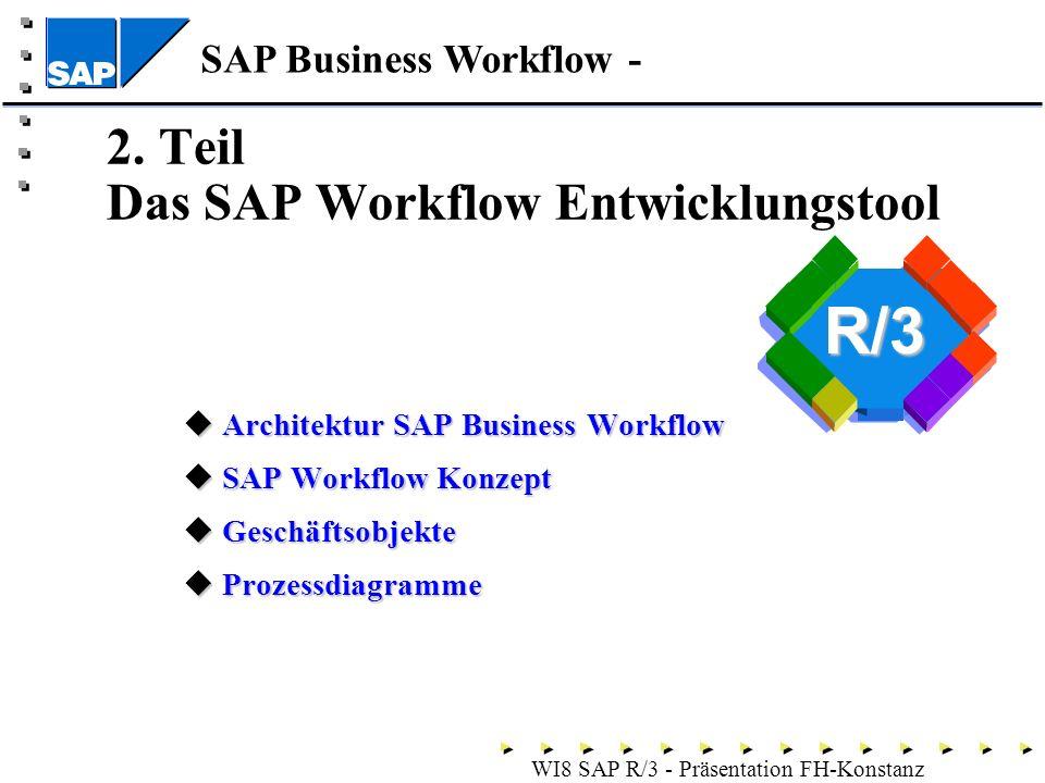 SAP Business Workflow - WI8 SAP R/3 - Präsentation FH-Konstanz 2.