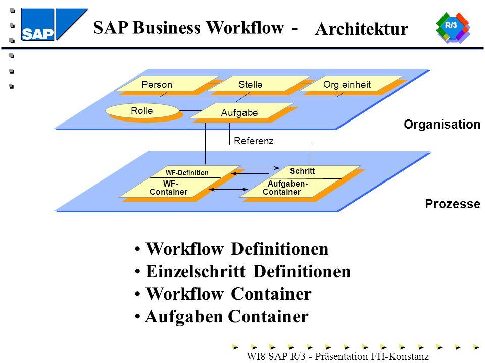 SAP Business Workflow - WI8 SAP R/3 - Präsentation FH-Konstanz Architektur Organisation Prozesse PersonStelleOrg.einheit Referenz Rolle WF-Definition WF- Container Schritt Aufgaben- Container Aufgabe R/3 Workflow Definitionen Einzelschritt Definitionen Workflow Container Aufgaben Container