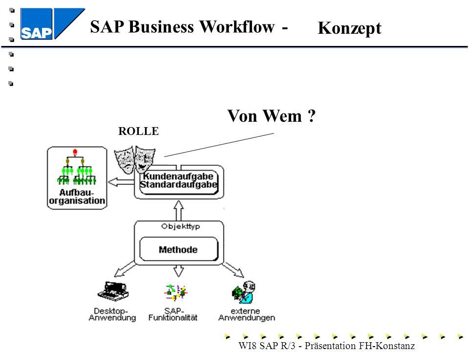 SAP Business Workflow - WI8 SAP R/3 - Präsentation FH-Konstanz Konzept ROLLE Von Wem ?