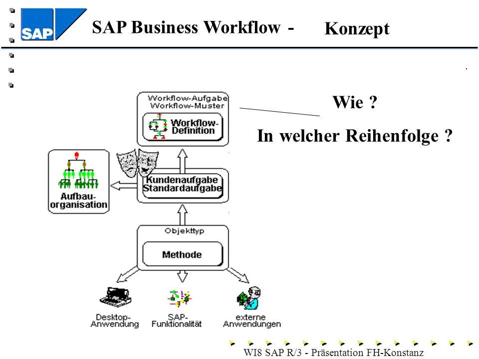 SAP Business Workflow - WI8 SAP R/3 - Präsentation FH-Konstanz Konzept Wie .