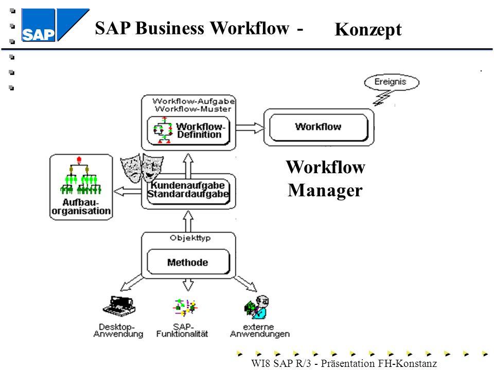 SAP Business Workflow - WI8 SAP R/3 - Präsentation FH-Konstanz Konzept Workflow Manager