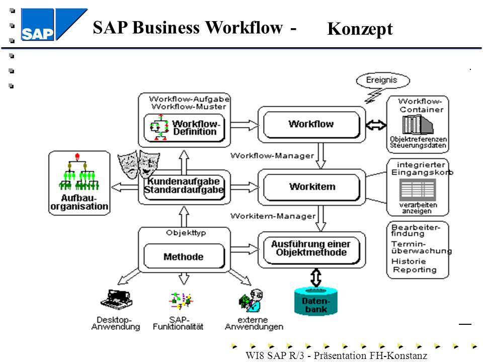 SAP Business Workflow - WI8 SAP R/3 - Präsentation FH-Konstanz Konzept