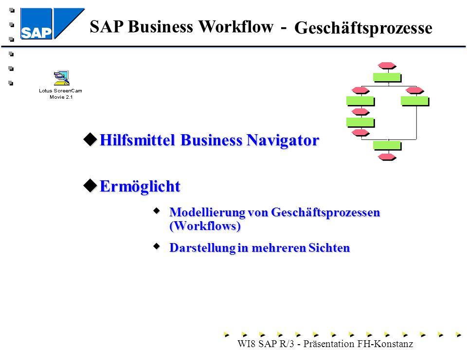 SAP Business Workflow - WI8 SAP R/3 - Präsentation FH-Konstanz Hilfsmittel Business Navigator Hilfsmittel Business Navigator Ermöglicht Ermöglicht Modellierung von Geschäftsprozessen (Workflows) Modellierung von Geschäftsprozessen (Workflows) Darstellung in mehreren Sichten Darstellung in mehreren Sichten Geschäftsprozesse
