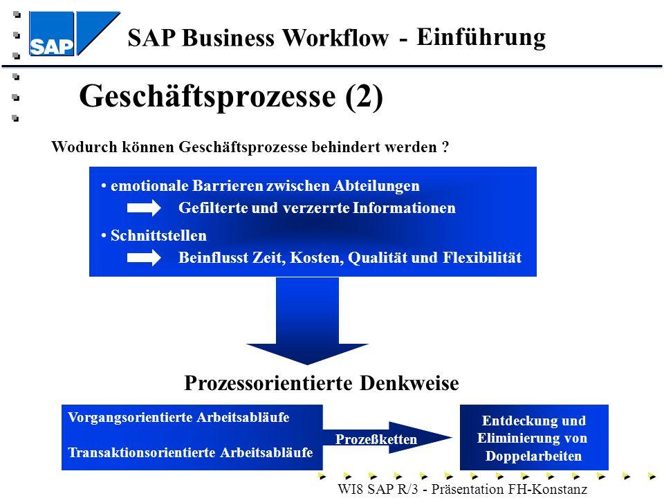 SAP Business Workflow - WI8 SAP R/3 - Präsentation FH-Konstanz Geschäftsprozesse (2) Wodurch können Geschäftsprozesse behindert werden .