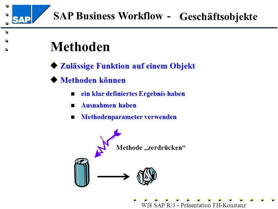 SAP Business Workflow - WI8 SAP R/3 - Präsentation FH-Konstanz Methoden Zulässige Funktion auf einem Objekt Zulässige Funktion auf einem Objekt Methoden können Methoden können ein klar definiertes Ergebnis haben ein klar definiertes Ergebnis haben Ausnahmen haben Ausnahmen haben Methodenparameter verwenden Methodenparameter verwenden Geschäftsobjekte Methode zerdrücken