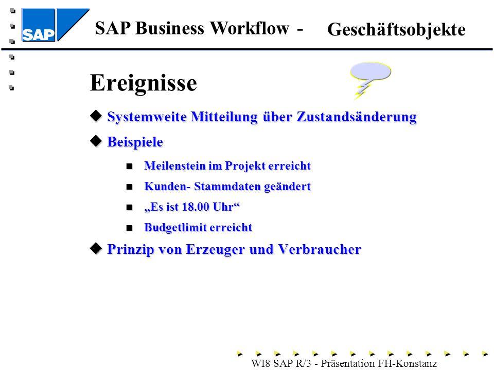 SAP Business Workflow - WI8 SAP R/3 - Präsentation FH-Konstanz Ereignisse Systemweite Mitteilung über Zustandsänderung Systemweite Mitteilung über Zustandsänderung Beispiele Beispiele Meilenstein im Projekt erreicht Meilenstein im Projekt erreicht Kunden- Stammdaten geändert Kunden- Stammdaten geändert Es ist 18.00 Uhr Es ist 18.00 Uhr Budgetlimit erreicht Budgetlimit erreicht Prinzip von Erzeuger und Verbraucher Prinzip von Erzeuger und Verbraucher Geschäftsobjekte