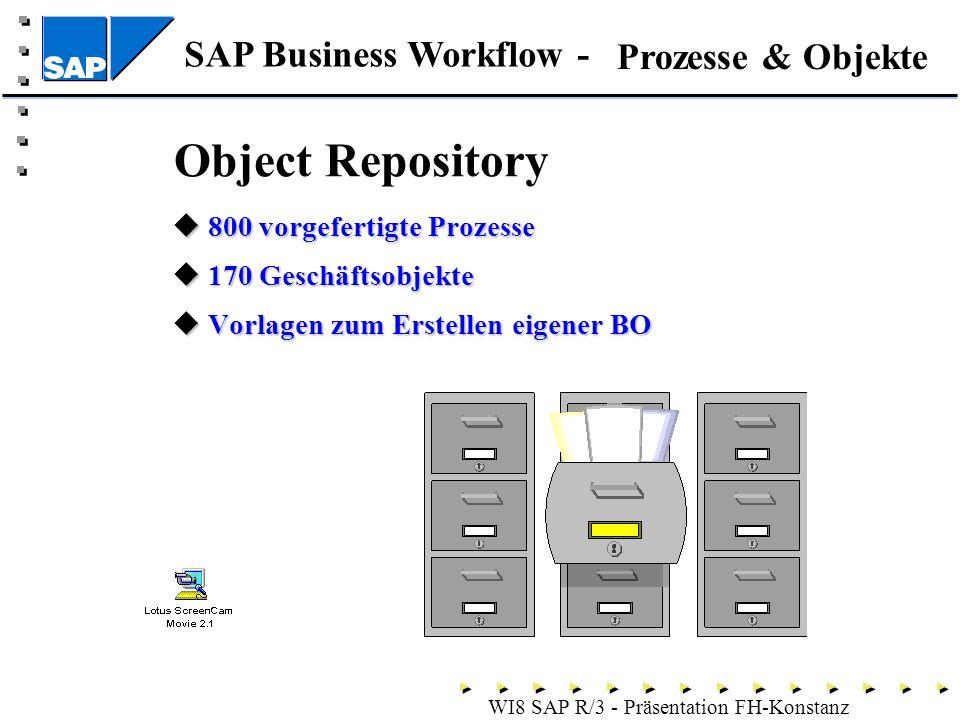 SAP Business Workflow - WI8 SAP R/3 - Präsentation FH-Konstanz Object Repository 800 vorgefertigte Prozesse 800 vorgefertigte Prozesse 170 Geschäftsobjekte 170 Geschäftsobjekte Vorlagen zum Erstellen eigener BO Vorlagen zum Erstellen eigener BO Prozesse & Objekte