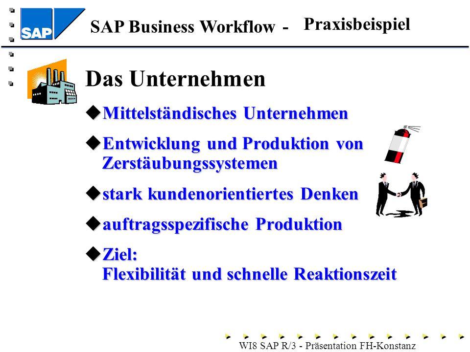 SAP Business Workflow - WI8 SAP R/3 - Präsentation FH-Konstanz Das Unternehmen Mittelständisches Unternehmen Mittelständisches Unternehmen Entwicklung und Produktion von Zerstäubungssystemen Entwicklung und Produktion von Zerstäubungssystemen stark kundenorientiertes Denken stark kundenorientiertes Denken auftragsspezifische Produktion auftragsspezifische Produktion Ziel: Flexibilität und schnelle Reaktionszeit Ziel: Flexibilität und schnelle Reaktionszeit Praxisbeispiel