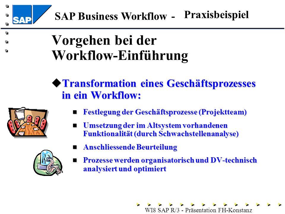 SAP Business Workflow - WI8 SAP R/3 - Präsentation FH-Konstanz Vorgehen bei der Workflow-Einführung Transformation eines Geschäftsprozesses in ein Workflow: Transformation eines Geschäftsprozesses in ein Workflow: Festlegung der Geschäftsprozesse (Projektteam) Festlegung der Geschäftsprozesse (Projektteam) Umsetzung der im Altsystem vorhandenen Funktionalität (durch Schwachstellenanalyse) Umsetzung der im Altsystem vorhandenen Funktionalität (durch Schwachstellenanalyse) Anschliessende Beurteilung Anschliessende Beurteilung Prozesse werden organisatorisch und DV-technisch analysiert und optimiert Prozesse werden organisatorisch und DV-technisch analysiert und optimiert Praxisbeispiel