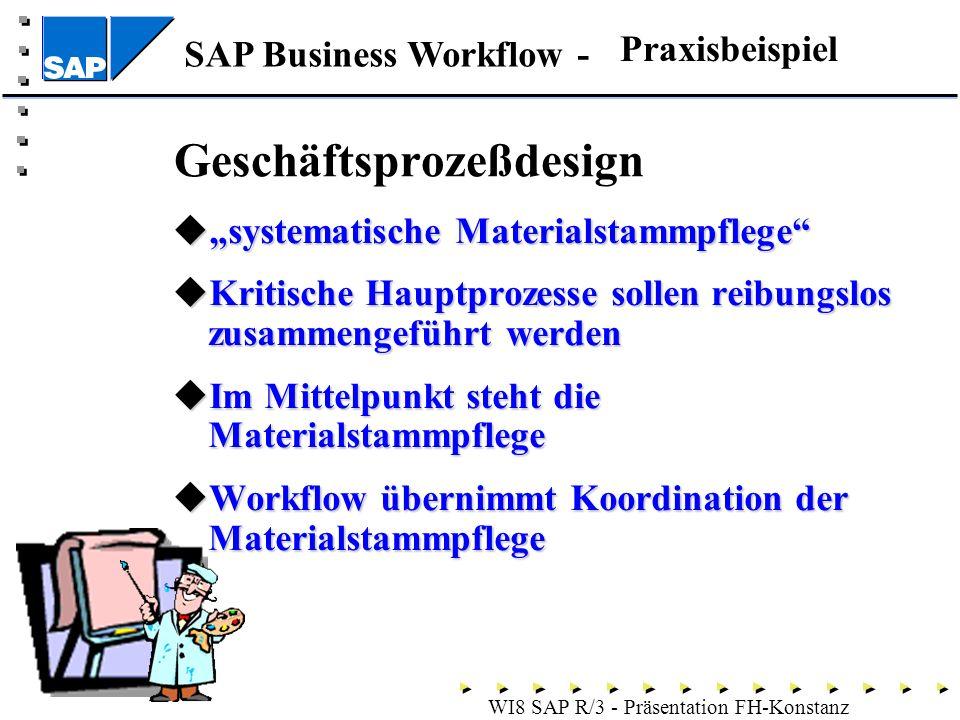 SAP Business Workflow - WI8 SAP R/3 - Präsentation FH-Konstanz Geschäftsprozeßdesign systematische Materialstammpflege systematische Materialstammpflege Kritische Hauptprozesse sollen reibungslos zusammengeführt werden Kritische Hauptprozesse sollen reibungslos zusammengeführt werden Im Mittelpunkt steht die Materialstammpflege Im Mittelpunkt steht die Materialstammpflege Workflow übernimmt Koordination der Materialstammpflege Workflow übernimmt Koordination der Materialstammpflege Praxisbeispiel
