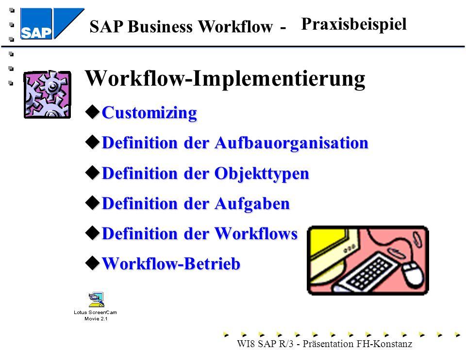 SAP Business Workflow - WI8 SAP R/3 - Präsentation FH-Konstanz Workflow-Implementierung Customizing Customizing Definition der Aufbauorganisation Definition der Aufbauorganisation Definition der Objekttypen Definition der Objekttypen Definition der Aufgaben Definition der Aufgaben Definition der Workflows Definition der Workflows Workflow-Betrieb Workflow-Betrieb Praxisbeispiel