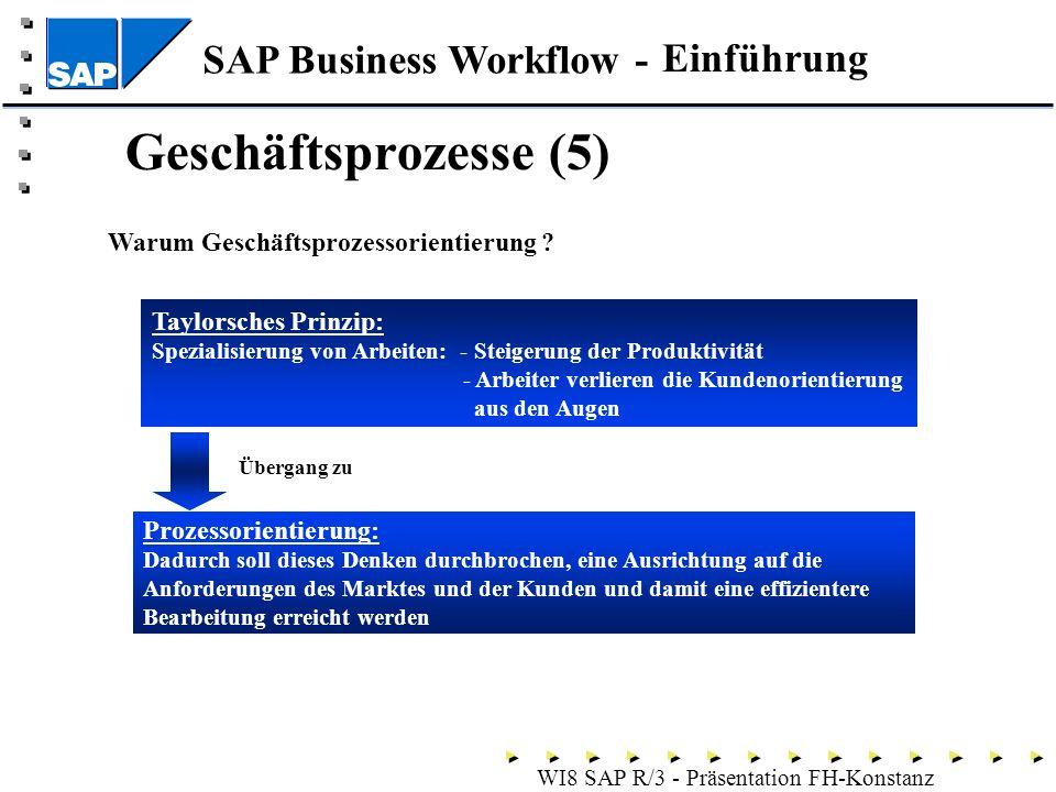 SAP Business Workflow - WI8 SAP R/3 - Präsentation FH-Konstanz Geschäftsprozesse (5) Warum Geschäftsprozessorientierung .
