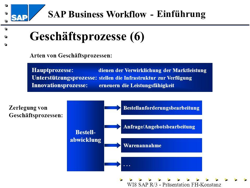 SAP Business Workflow - WI8 SAP R/3 - Präsentation FH-Konstanz Geschäftsprozesse (6) Arten von Geschäftsprozessen: Hauptprozesse: dienen der Verwirklichung der Marktleistung Unterstützungsprozesse: stellen die Infrastruktur zur Verfügung Innovationsprozesse: erneuern die Leistungsfähigkeit Zerlegung von Geschäftsprozessen: Bestell- abwicklung Bestellanforderungsbearbeitung Anfrage/Angebotsbearbeitung Warenannahme...