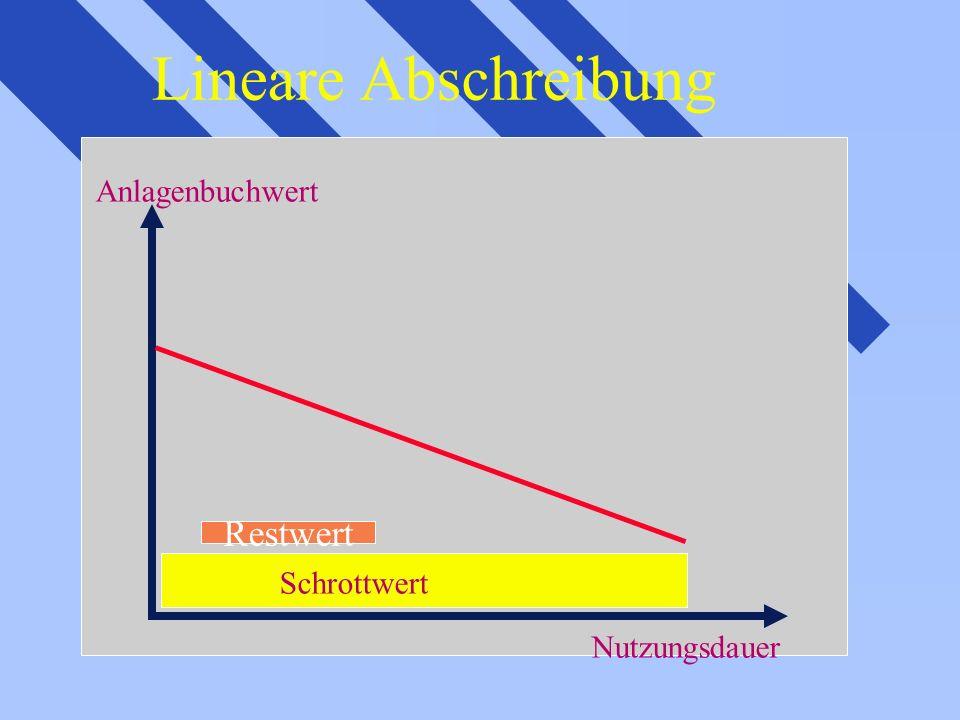 Nutzungsdauer Anlagenbuchwert Schrottwert Lineare Abschreibung Restwert