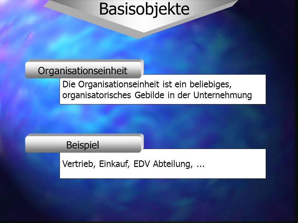 Organisationseinheit Stelle Planstelle Arbeitsplatz Aufgabe Basis- objekte Im folgendem wollen wir uns nun die in der Personalplanung verwendeten Basi