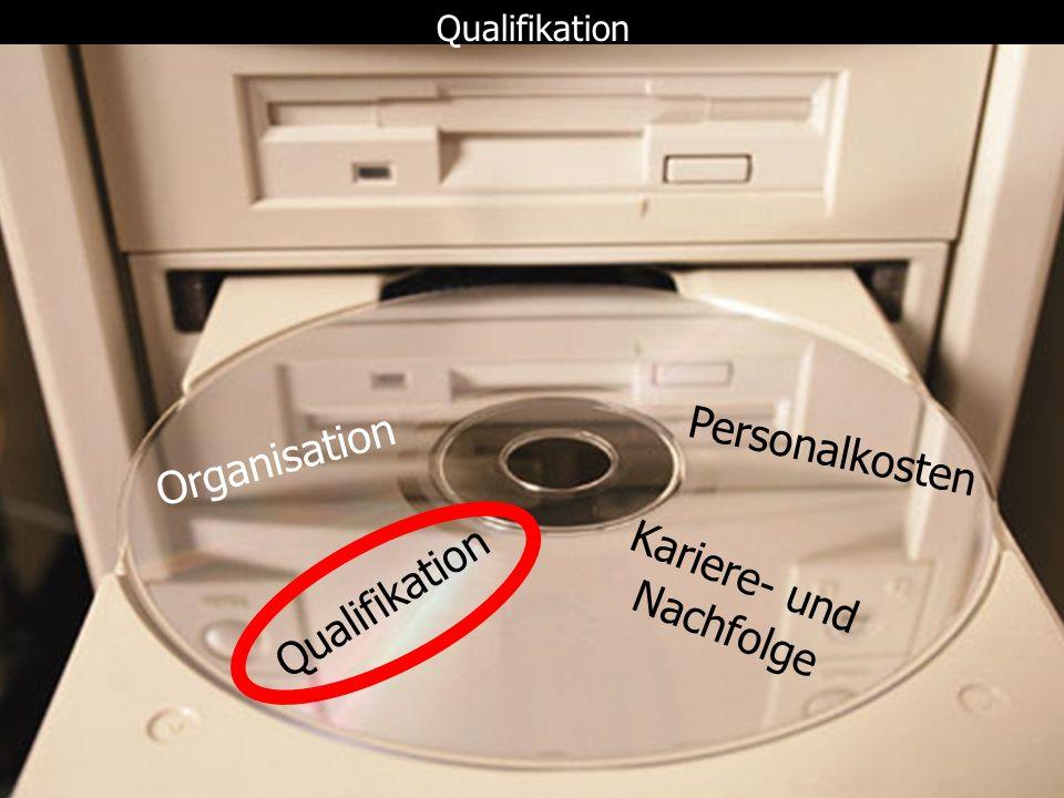 Organisation Qualifikation Personalkosten Kariere- und Nachfolge Organisation *Status: erledigt