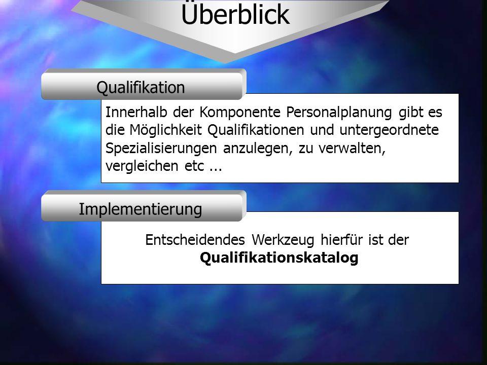 Organisation Qualifikation Personalkosten Kariere- und Nachfolge Qualifikation