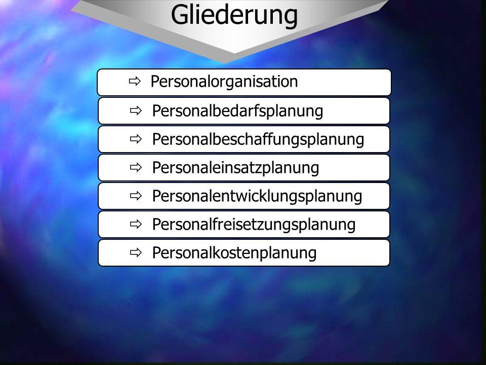 Personalbedarfsplanung Personalbeschaffungsplanung Personaleinsatzplanung Personalentwicklungsplanung Personalfreisetzungsplanung Personalkostenplanung Personalorganisation Gliederung