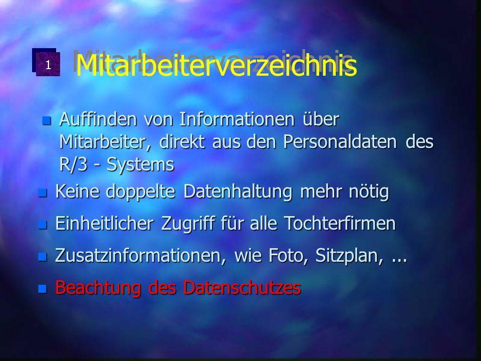 Internet Anwendungen für die Personalverwaltung 11 22 44 55 Mitarbeiterverveichnis (Who is Who) Bewerbungsstatus (Application Status) Veranstaltungska