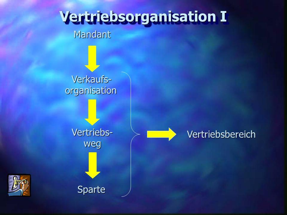 Verkaufs-organisation Vertriebs- weg Sparte Mandant Vertriebsorganisation I Vertriebsbereich