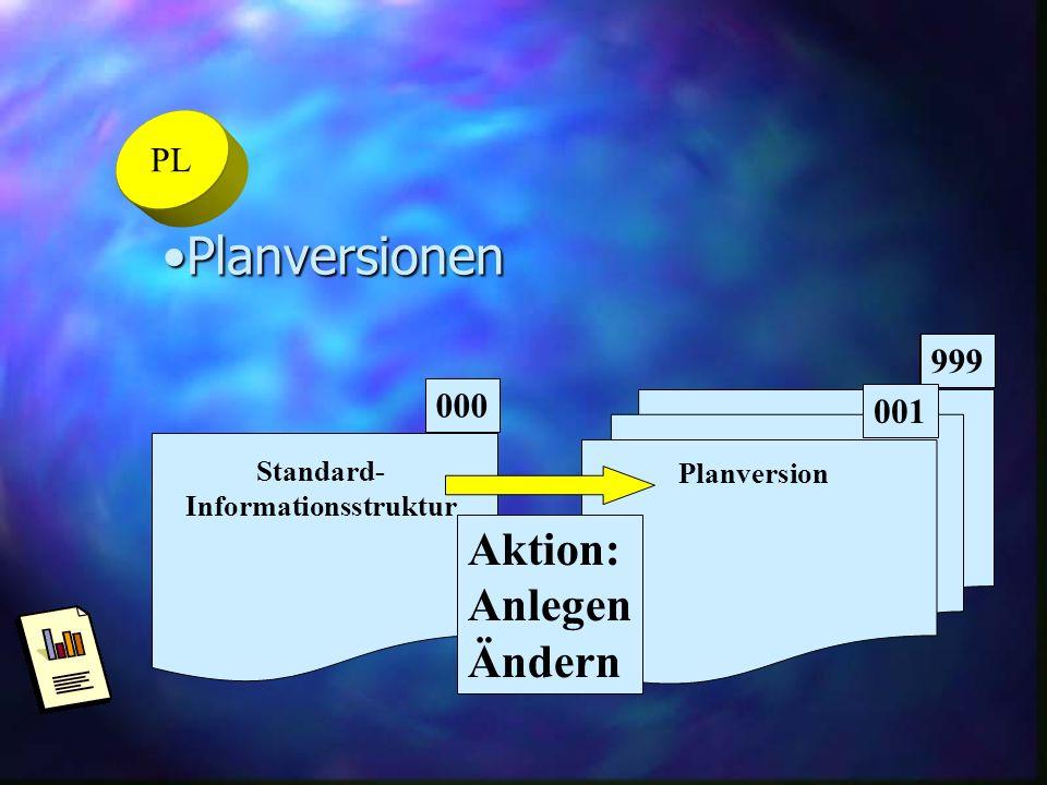 PL PlanversionenPlanversionen Standard- Informationsstruktur 000 999 Planversion 001 Aktion: Anlegen Ändern