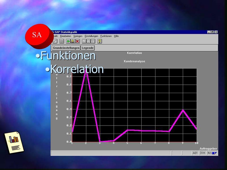 SA FunktionenFunktionen KorrelationKorrelation