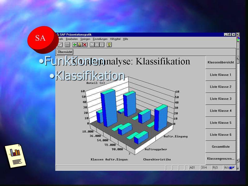 SA FunktionenFunktionen KlassifikationKlassifikation