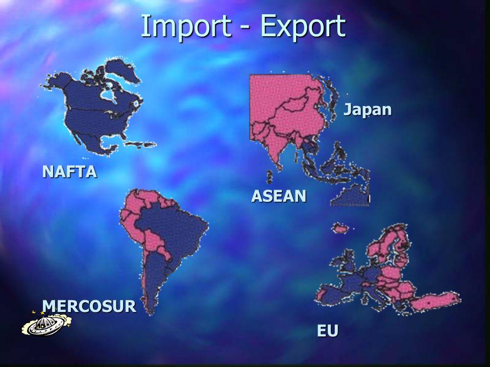 Import - Export EU ASEAN Japan NAFTA MERCOSUR