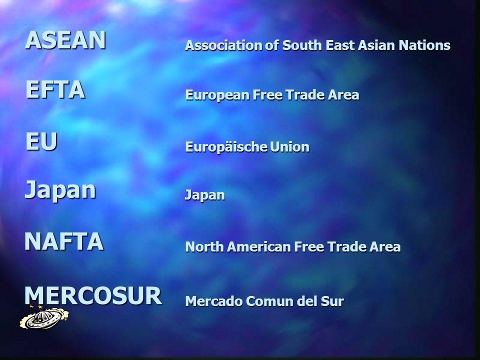 ASEAN EFTA EU Japan NAFTA MERCOSUR Association of South East Asian Nations European Free Trade Area Europäische Union Japan North American Free Trade Area Mercado Comun del Sur