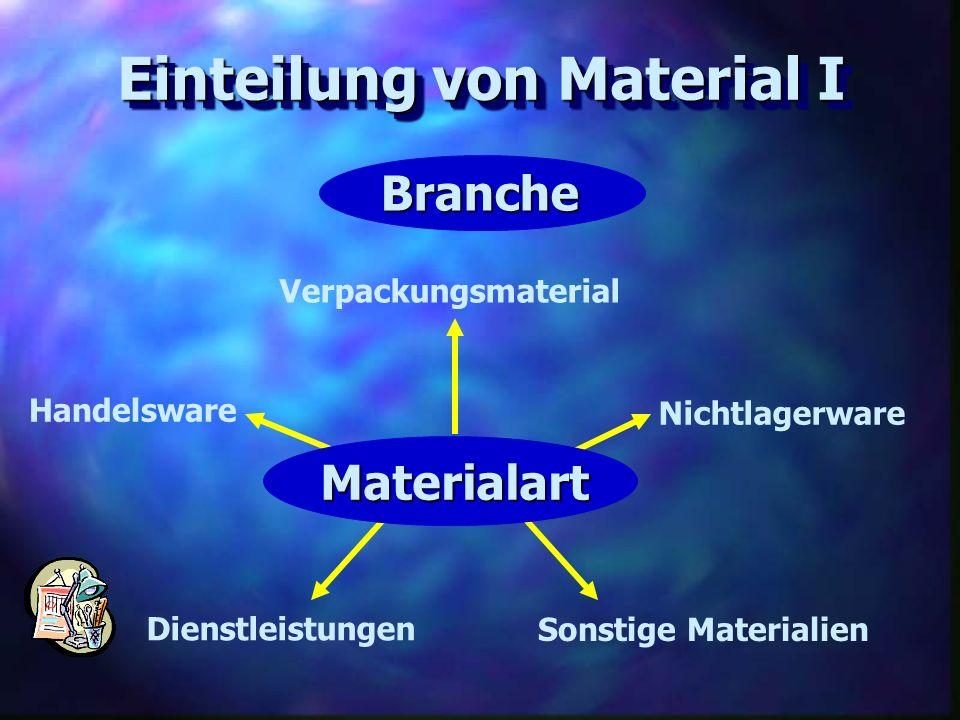 Einteilung von Material I Branche Materialart Handelsware Verpackungsmaterial Sonstige Materialien Dienstleistungen Nichtlagerware