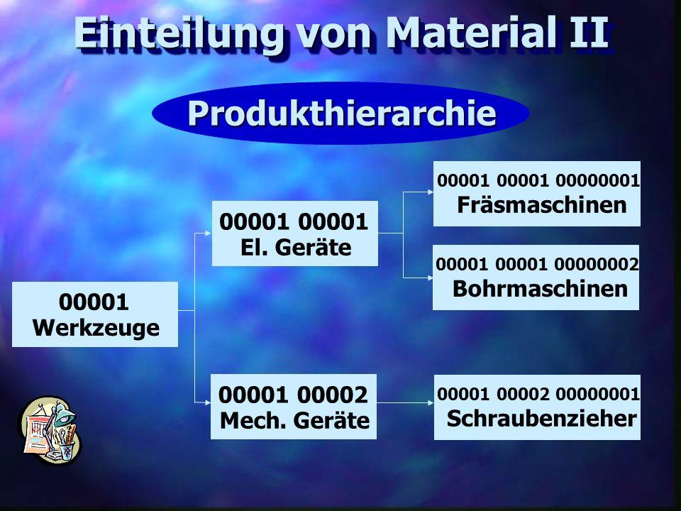 Einteilung von Material II Produkthierarchie Werkzeuge 00001 El. Geräte 00001 Fräsmaschinen 00001 00001 00000001 Mech. Geräte 00001 00002 Bohrmaschine