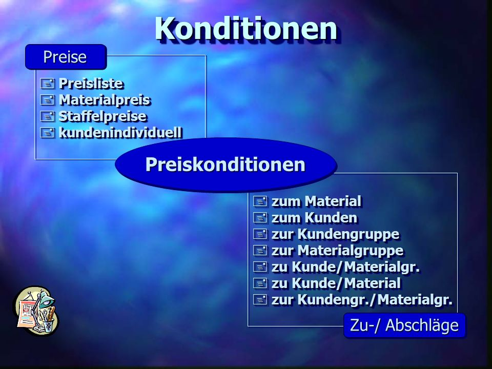 KonditionenKonditionen + Preisliste + Materialpreis + Staffelpreise + kundenindividuell + Preisliste + Materialpreis + Staffelpreise + kundenindividue