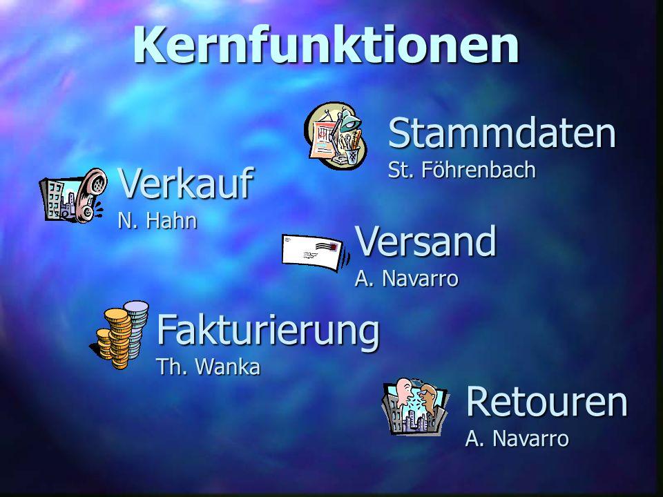 Kernfunktionen Stammdaten St. Föhrenbach Verkauf N. Hahn Fakturierung Th. Wanka Versand A. Navarro Retouren