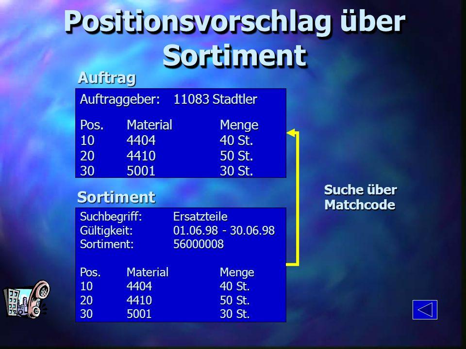 Positionsvorschlag über Sortiment Auftraggeber:11083 Stadtler Auftrag Suchbegriff:Ersatzteile Gültigkeit:01.06.98 - 30.06.98 Sortiment:56000008 Pos.Ma