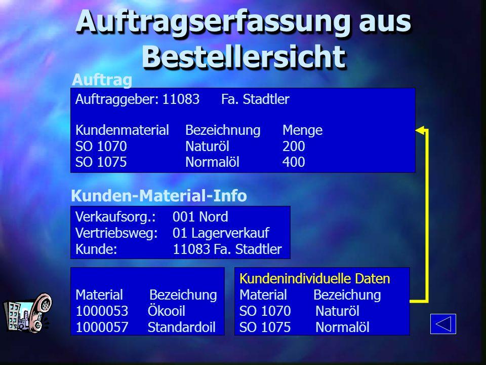Auftragserfassung aus Bestellersicht Verkaufsorg.:001 Nord Vertriebsweg:01 Lagerverkauf Kunde:11083 Fa. Stadtler Material Bezeichung 1000053 Ökooil 10
