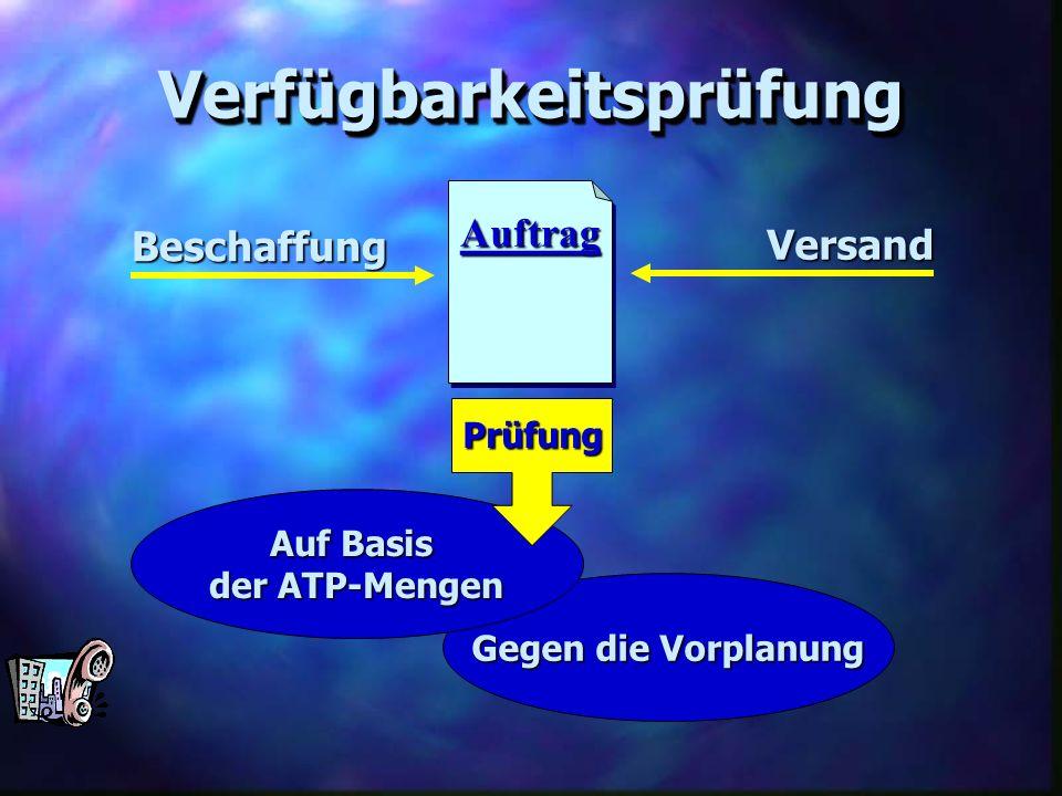 VerfügbarkeitsprüfungVerfügbarkeitsprüfung AuftragAuftragBeschaffung Versand Gegen die Vorplanung Auf Basis der ATP-Mengen Prüfung