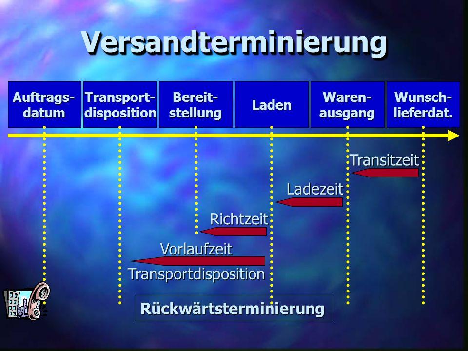 VersandterminierungVersandterminierung Auftrags-datumWunsch-lieferdat.Waren-ausgangTransport-dispositionBereit-stellungLaden TransitzeitLadezeit Richt