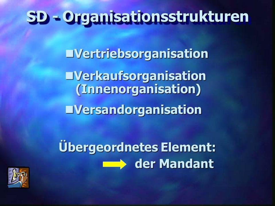SD - Organisationsstrukturen Vertriebsorganisation Vertriebsorganisation Versandorganisation Versandorganisation Verkaufsorganisation Verkaufsorganisa