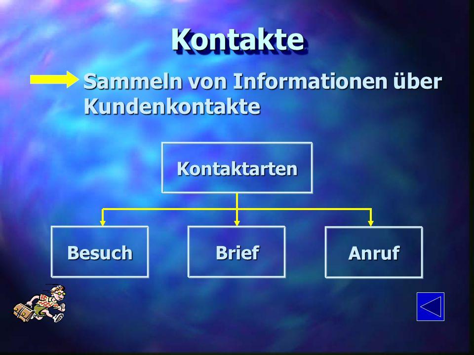KontakteKontakte Sammeln von Informationen über Kundenkontakte Kontaktarten BesuchBrief Anruf