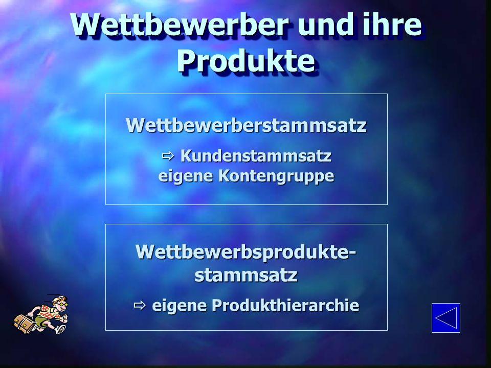 Wettbewerber und ihre Produkte Wettbewerberstammsatz Kundenstammsatz Kundenstammsatz eigene Kontengruppe Wettbewerbsprodukte-stammsatz eigene Produkth