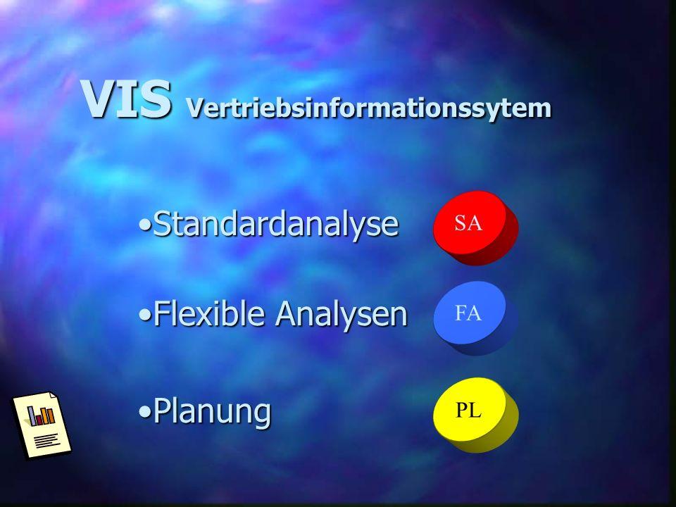 VIS Vertriebsinformationssytem StandardanalyseStandardanalyse SAFA Flexible AnalysenFlexible Analysen PL PlanungPlanung