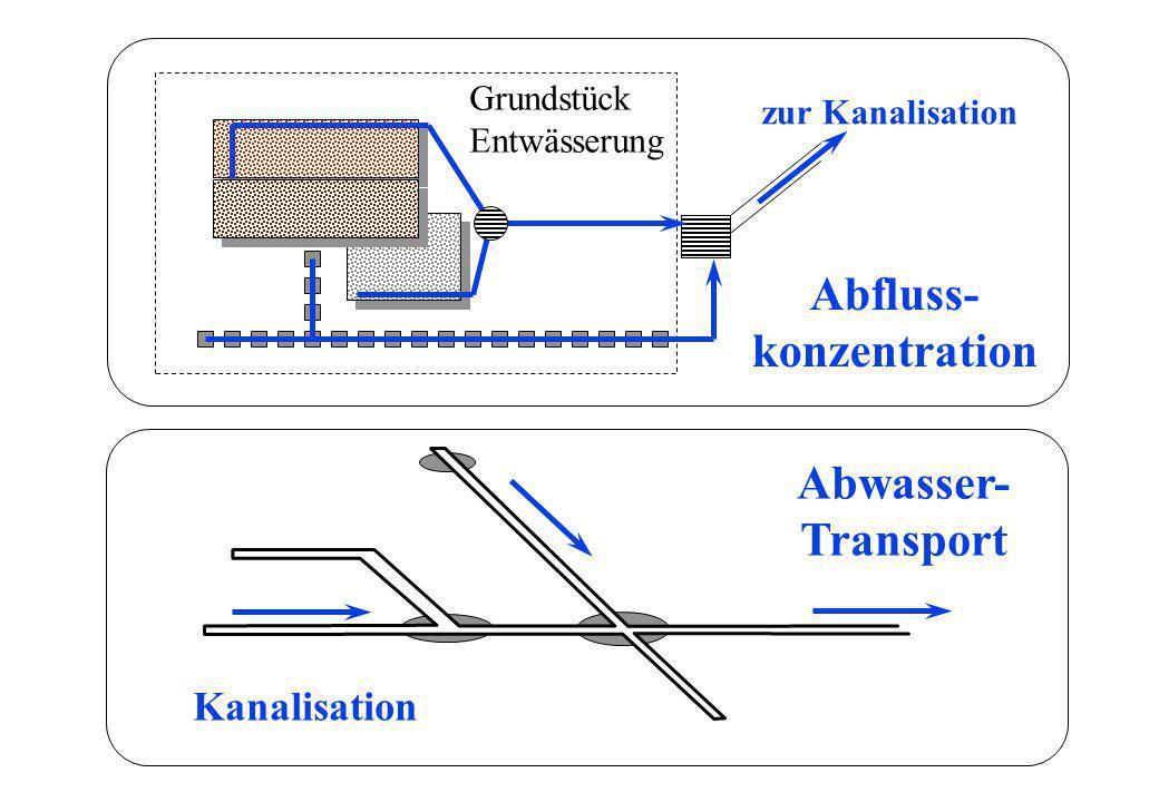 zur Kanalisation Kanalisation Abfluss- konzentration Abwasser- Transport Grundstück Entwässerung