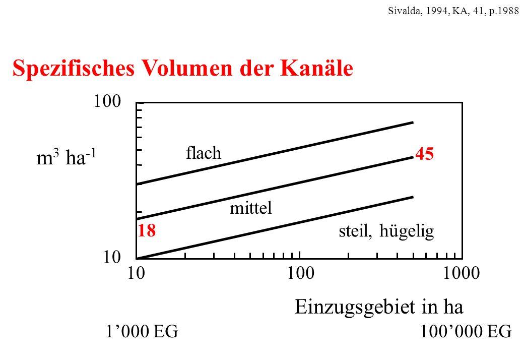 Spezifisches Volumen der Kanäle 10 100 101001000 m 3 ha Einzugsgebiet in ha flach steil, hügelig mittel 18 45 1000 EG100000 EG Sivalda, 1994, KA, 41,