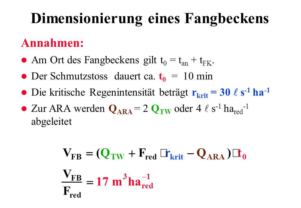 Dimensionierung eines Fangbeckens VQFrQt FBTWredkritARA () 0 V F FB red ha red 17 1 m 3 Annahmen: l Am Ort des Fangbeckens gilt t 0 = t an + t FK. l D